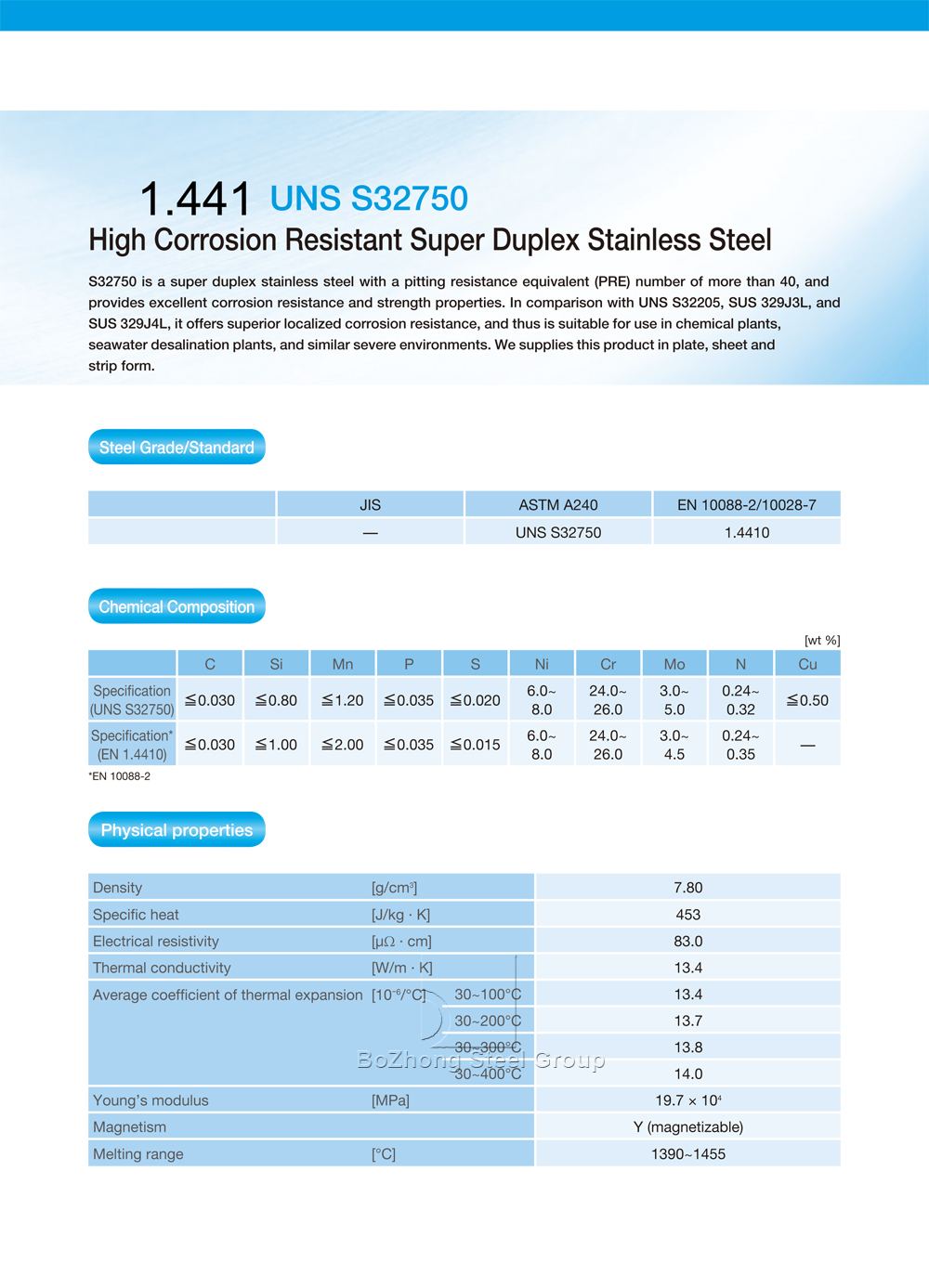 1441,-S32750-Corrosion-Resistant-Alloys-High-Efficiency