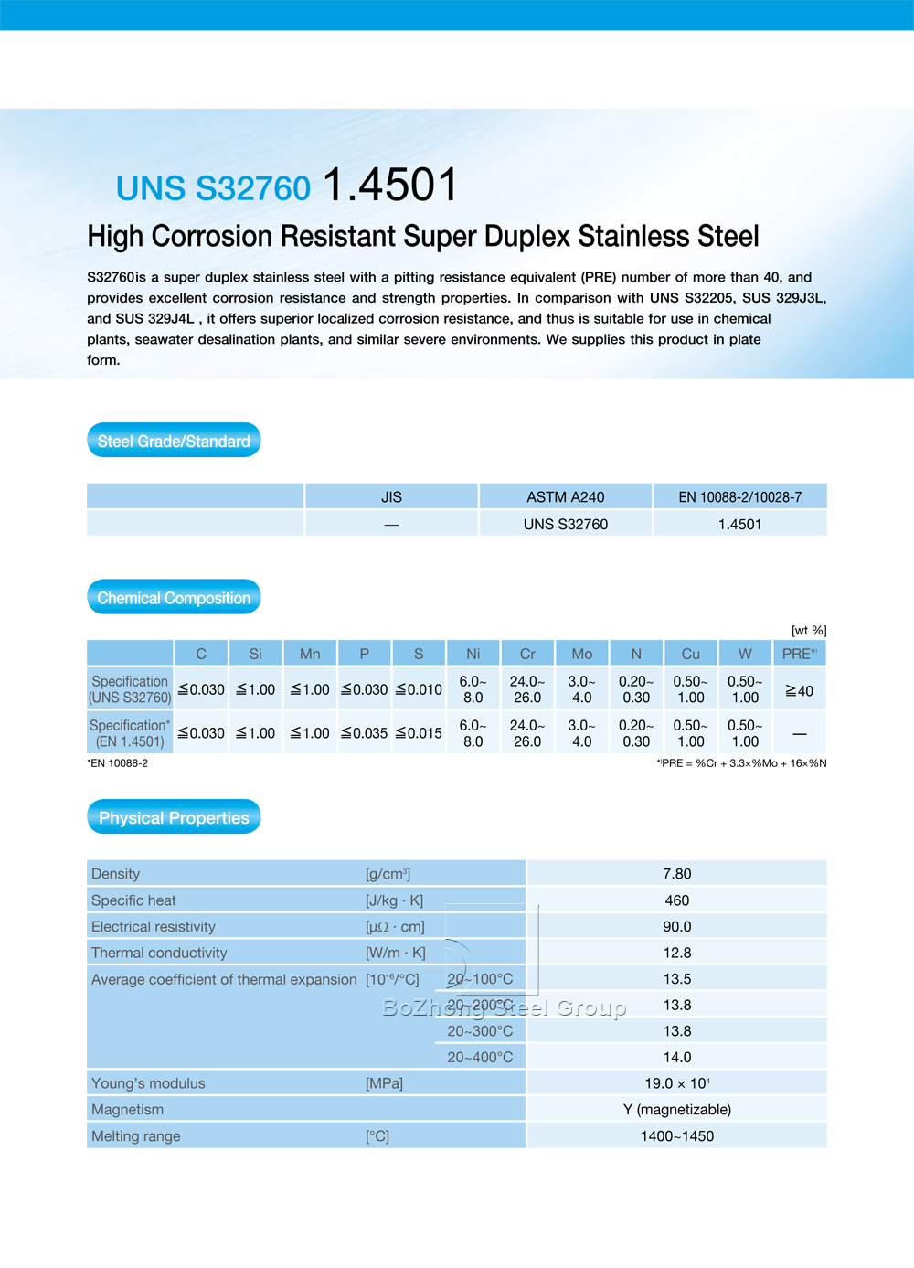 14501,-UNS-S32760-Super-Duplex-Stainless-Steel-High-Quality