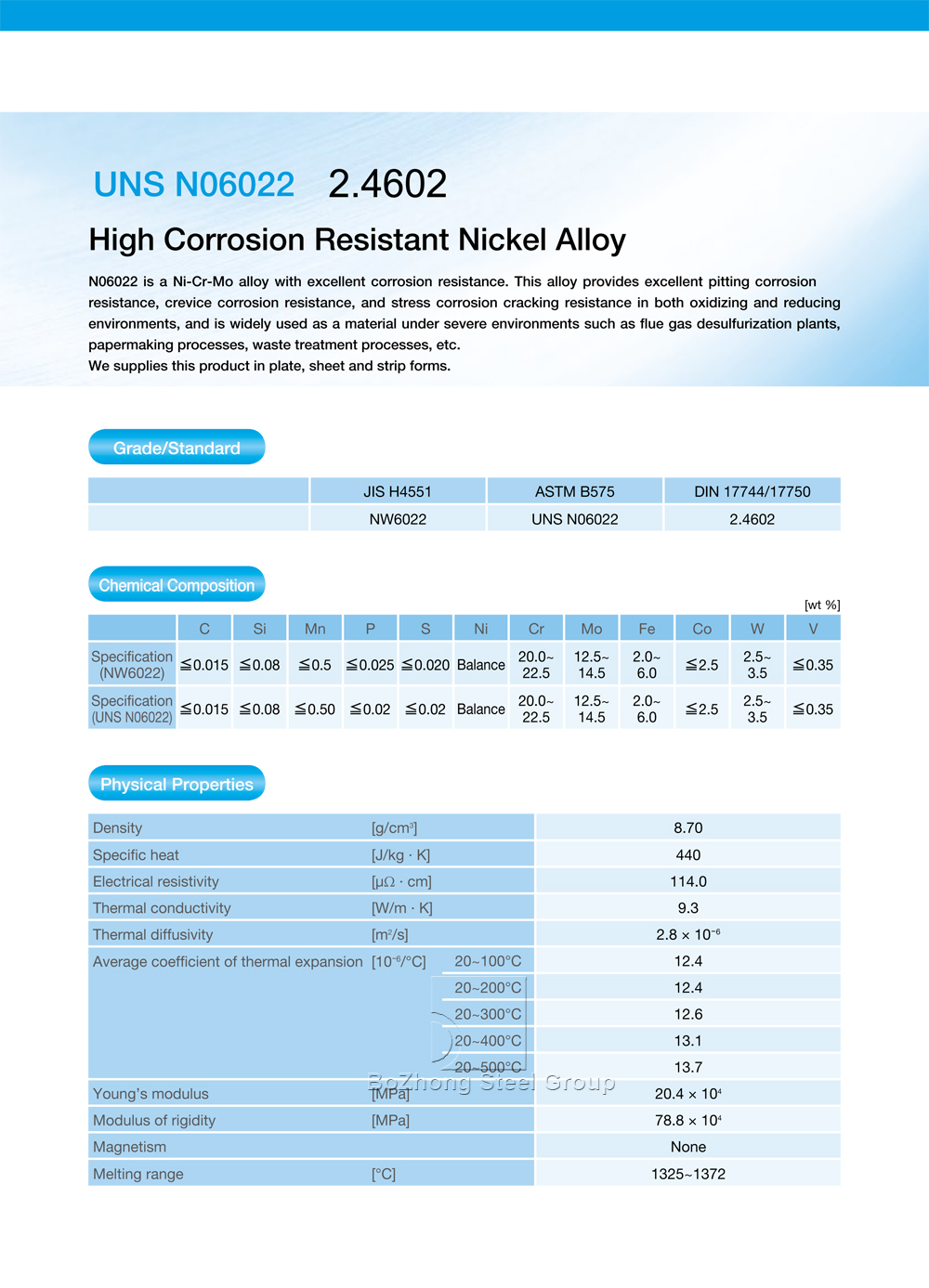 24602,-N06022,-Hastelloy-C-22-Alloy-Corrosion-Resistant-Alloys-Manufacturer