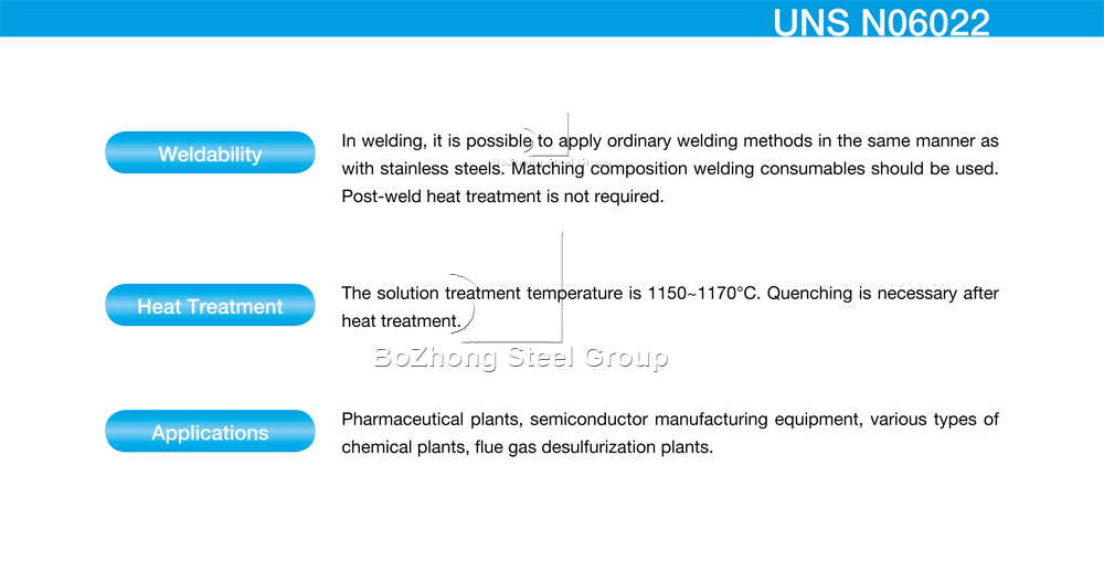 24602,-N06022,-Hastelloy-C-22-Alloy-Corrosion-Resistant-Alloys-Best-Price