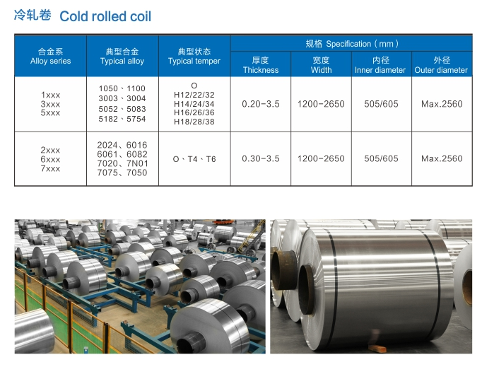 Cold-Rolled-Coil-Professional-Manufacturer