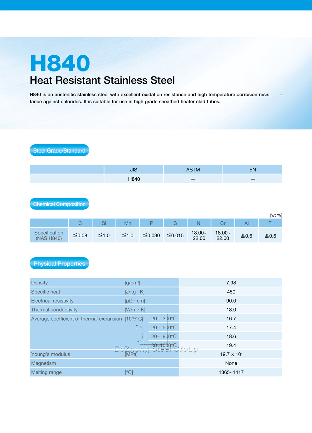 H840-Heat-Resistant-Alloys-austenitic-stainless-steel-Supplier