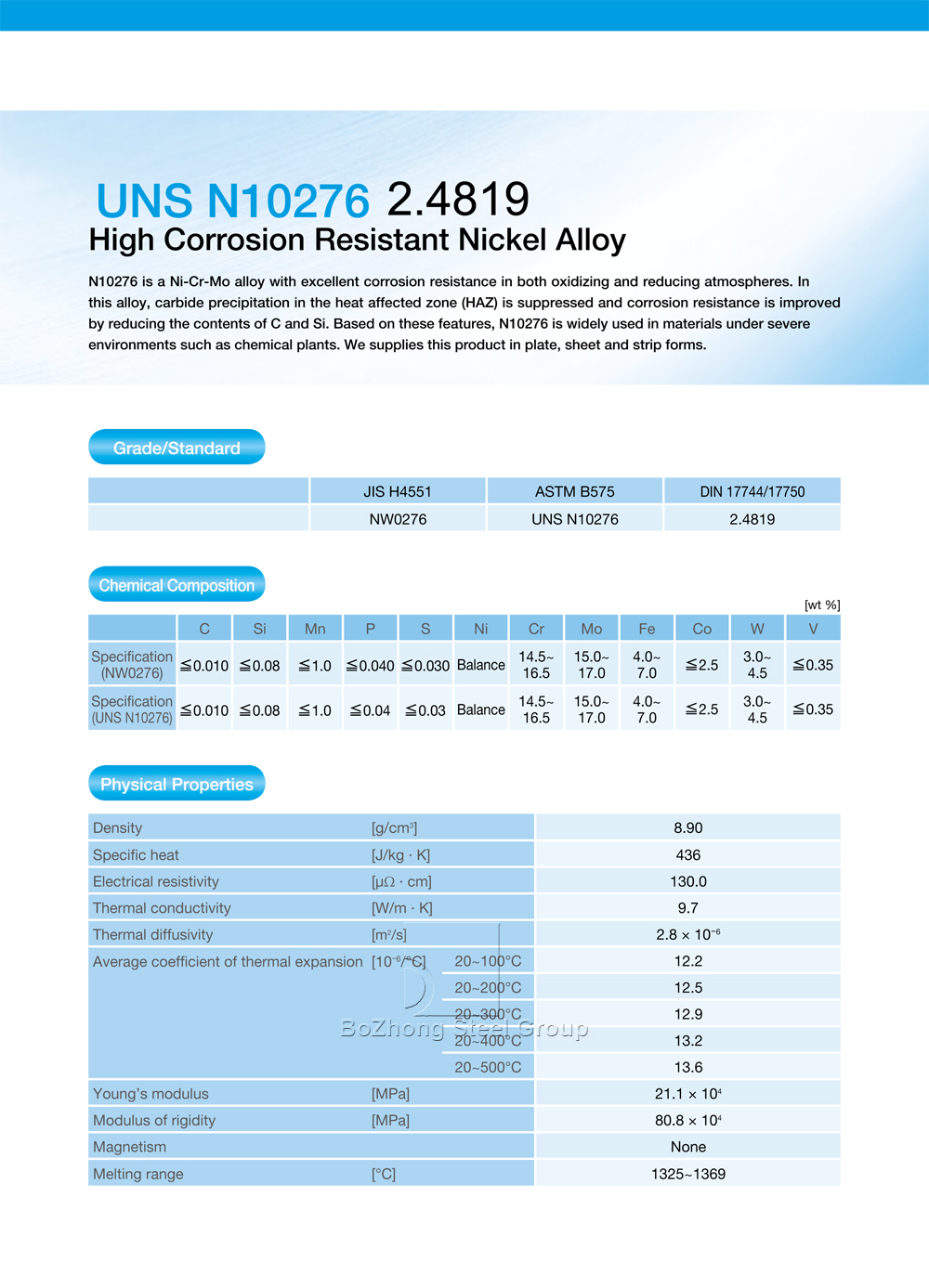 Hastelloy-C-276-Alloy,-UNS-N10276,-24819-corrosion-resistance-oxidizing-atmospheres-Best-Price