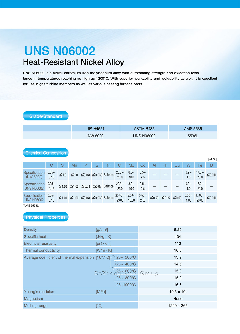 Heat-Resistant-Alloys-UNS-N06002,-Hastelloy-X-Alloy-In-China