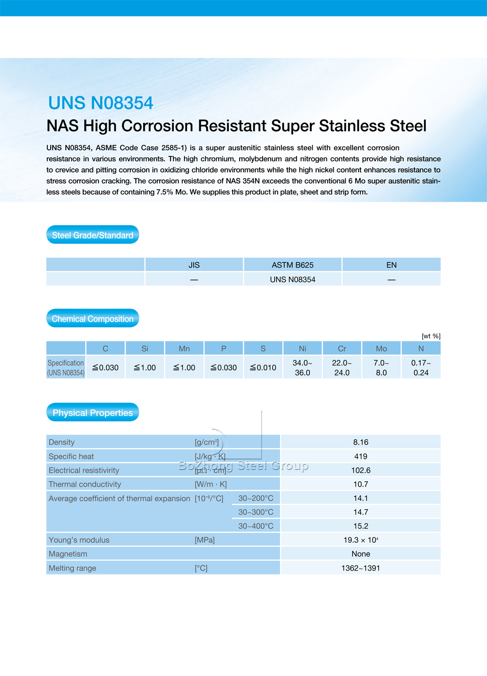 N08354-super-austenitic-stainless-steel-with-excellent-corrosion-resistance-Customized