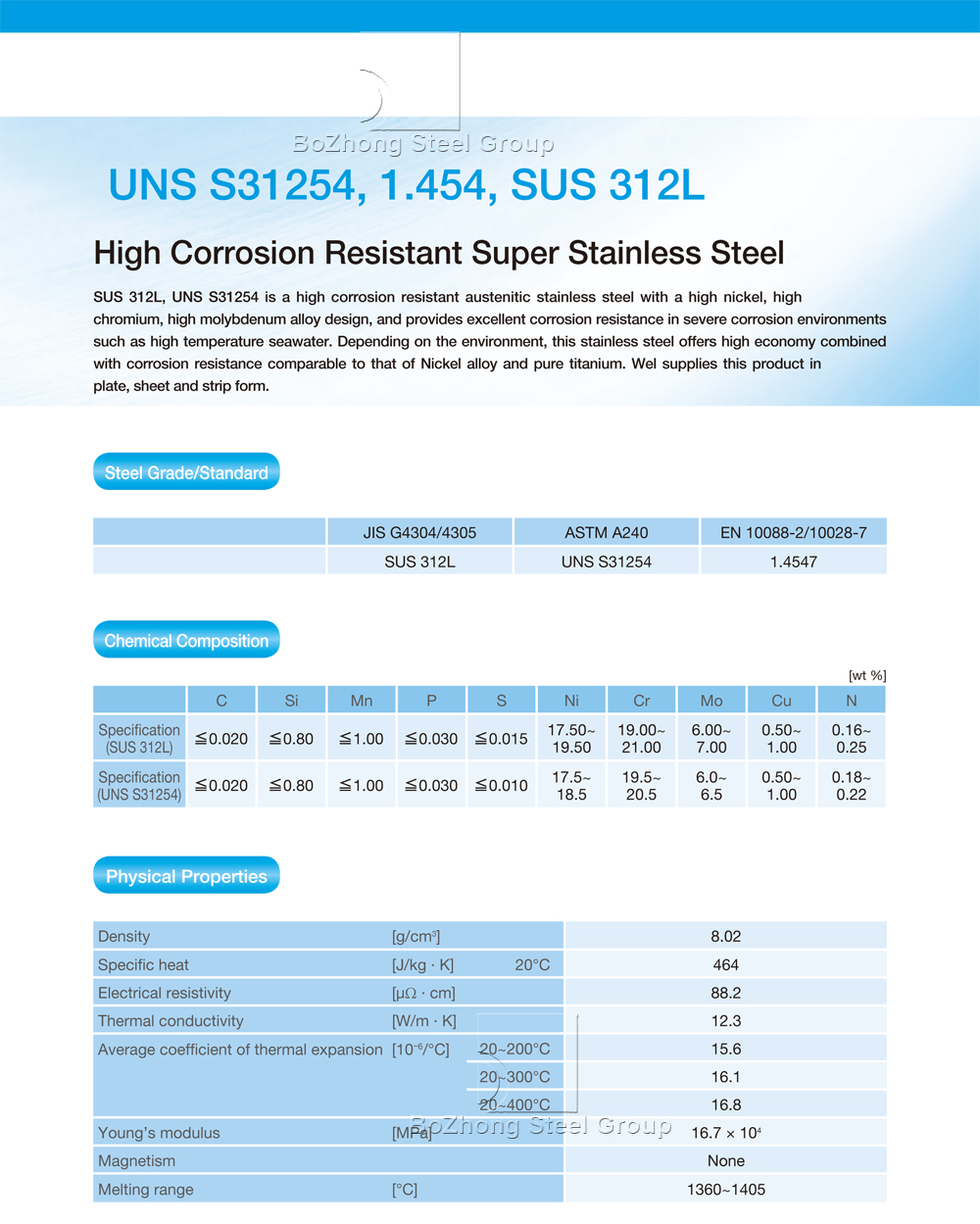 S31254,-14547,-SUS-312L,-Super-Austenitic-Stainless-Steel-Supplier