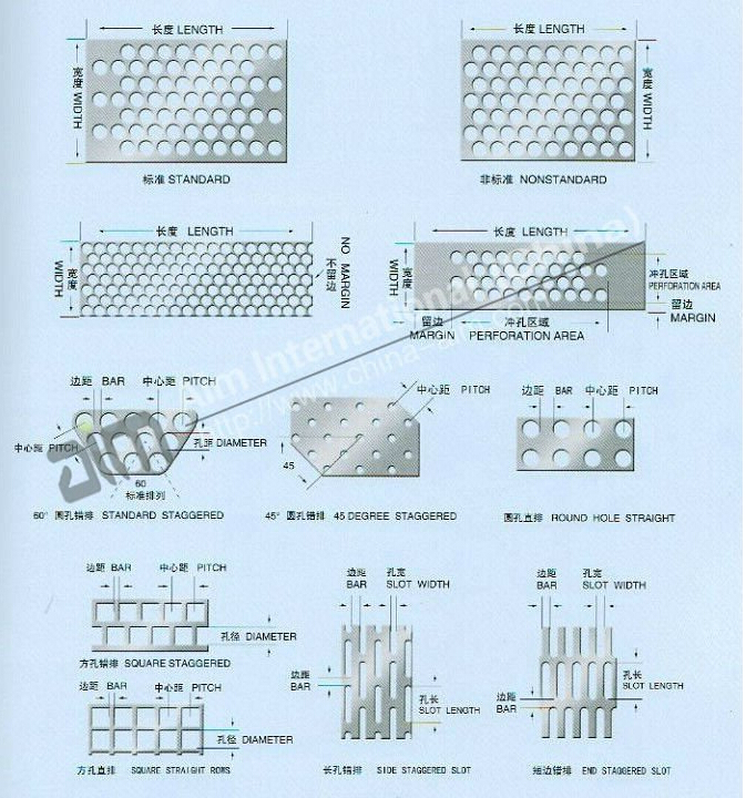 Stainless-Steel-Perforated-Plate-Cheap