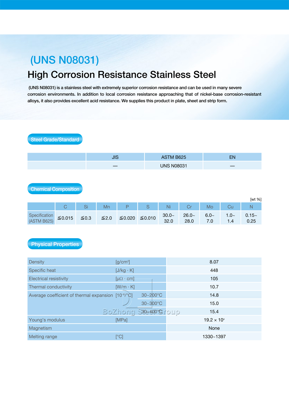 UNS-N08031-stainless-steel-use-in-severe-corrosion-environments-In-China
