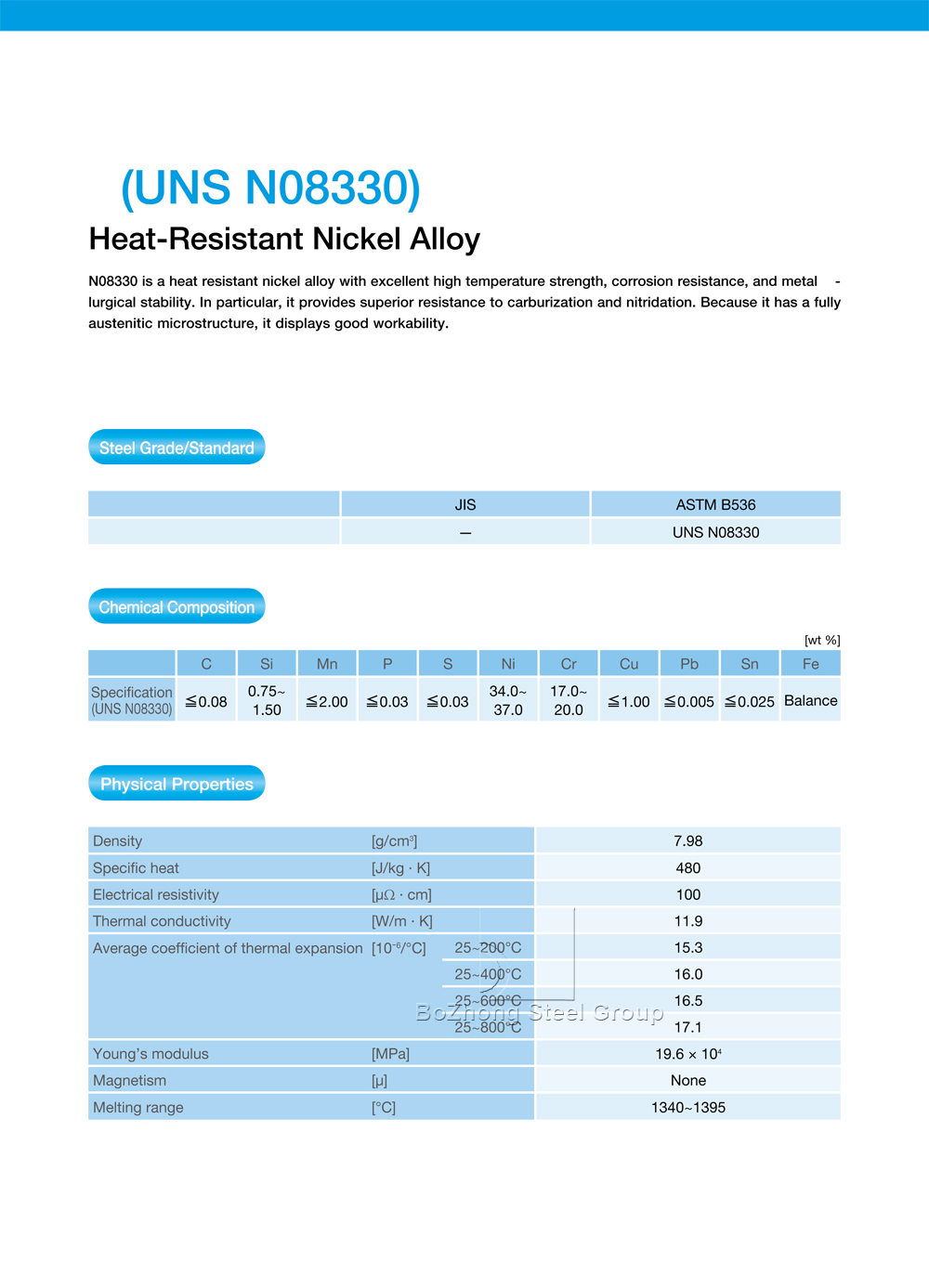 UNS-N08330-Heat-Resistant-Alloys-For-sale