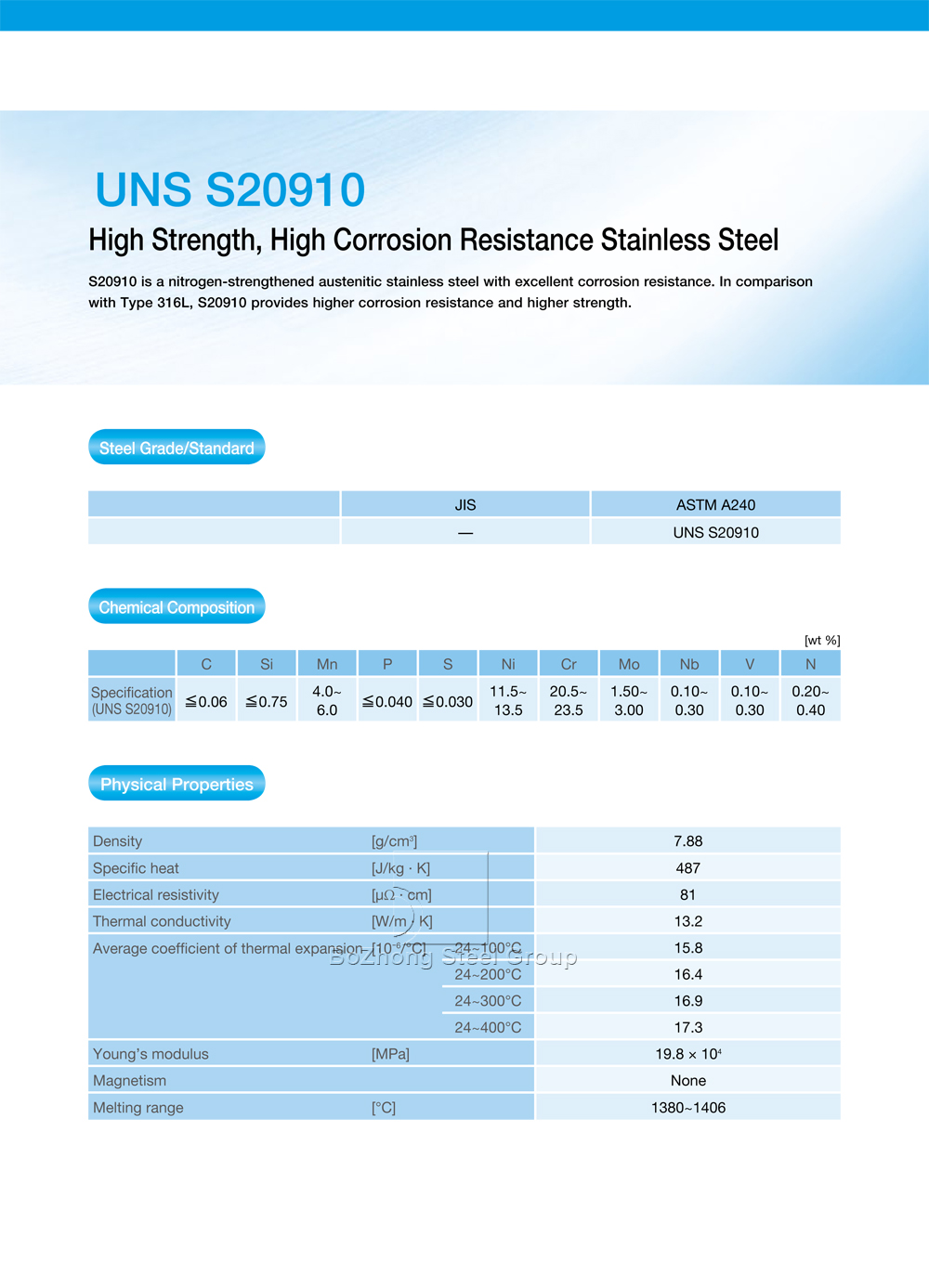 UNS-S20910-High-Strength-Stainless-Steels-High-Quality