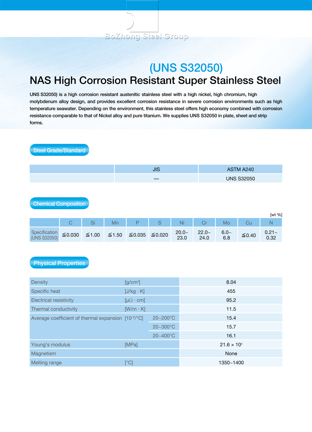 UNS-S32050-high-corrosion-resistant-austenitic-stainless-steel-Manufacturer